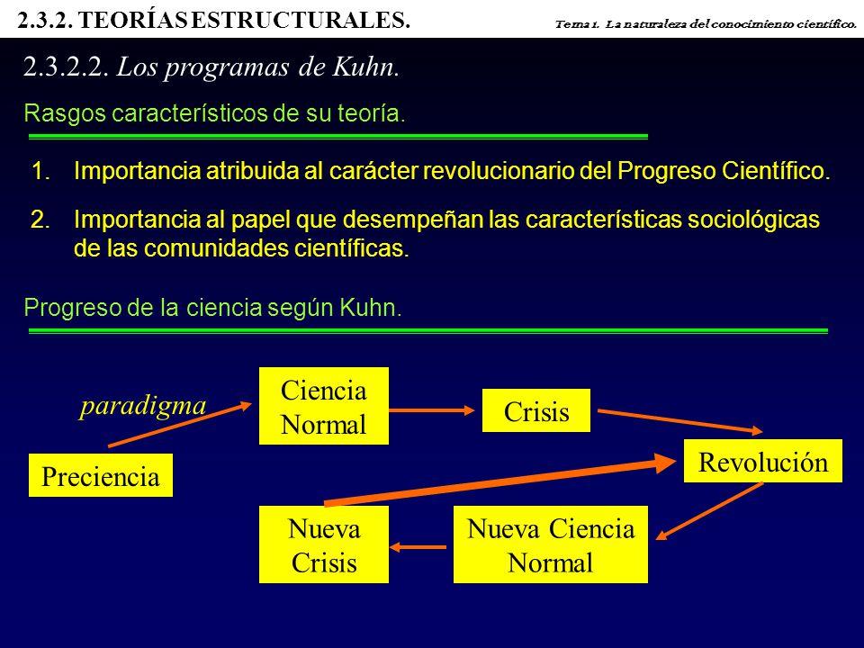 2.3.2.2. Los programas de Kuhn. Ciencia Normal paradigma Crisis