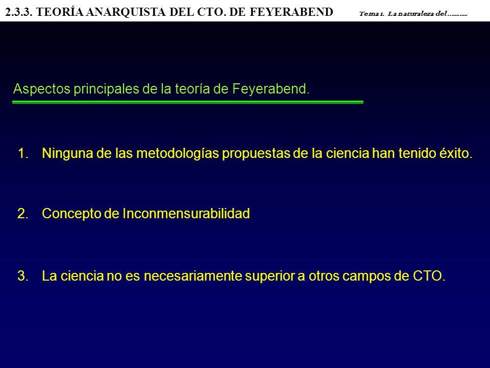 Aspectos principales de la teoría de Feyerabend.