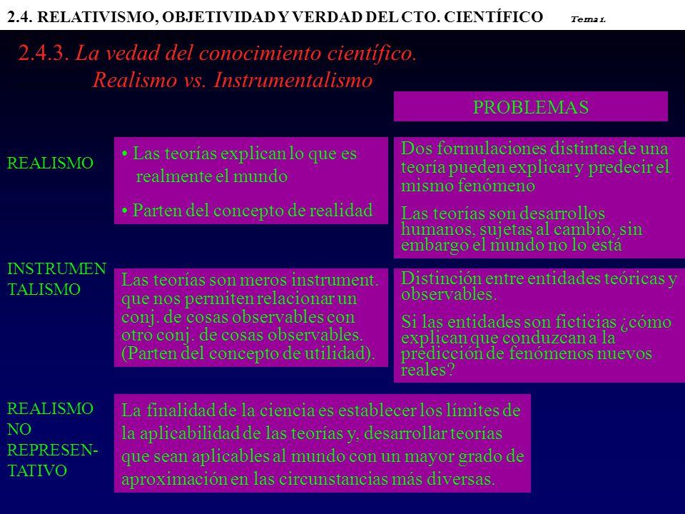 2.4. RELATIVISMO, OBJETIVIDAD Y VERDAD DEL CTO. CIENTÍFICO Tema 1.