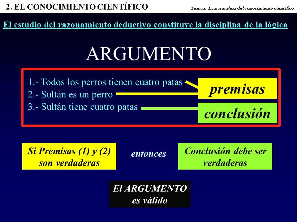 Si Premisas (1) y (2) son verdaderas Conclusión debe ser verdaderas