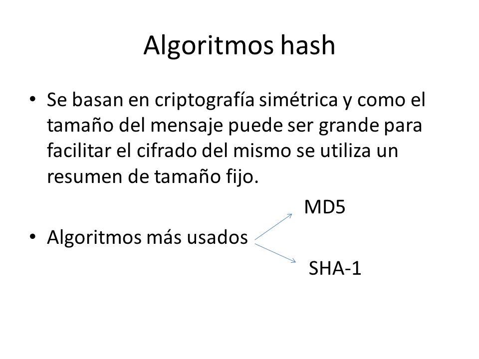 Algoritmos hash