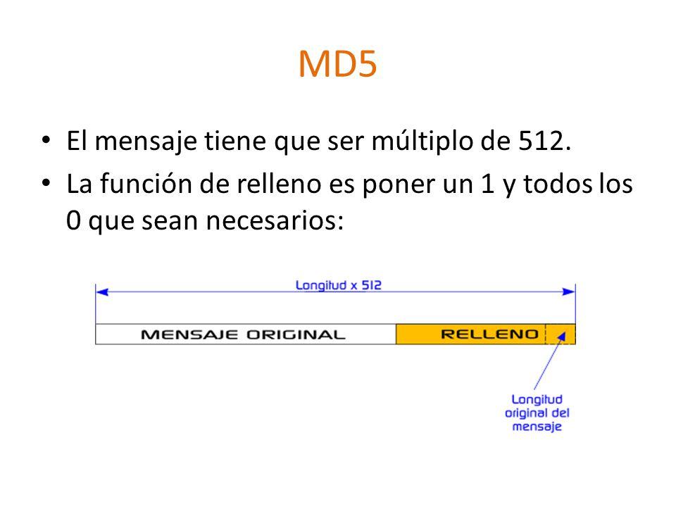MD5 El mensaje tiene que ser múltiplo de 512.