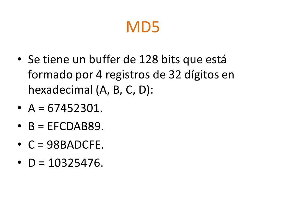 MD5 Se tiene un buffer de 128 bits que está formado por 4 registros de 32 dígitos en hexadecimal (A, B, C, D):