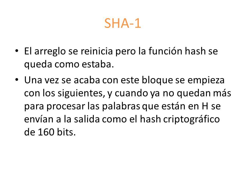 SHA-1 El arreglo se reinicia pero la función hash se queda como estaba.