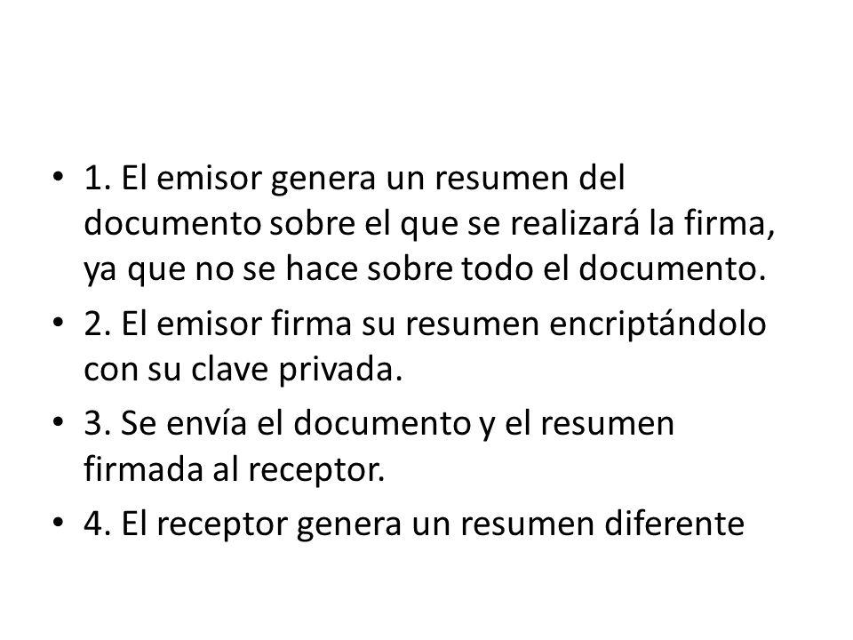 1. El emisor genera un resumen del documento sobre el que se realizará la firma, ya que no se hace sobre todo el documento.