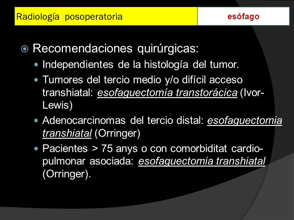 Radiología posoperatoria