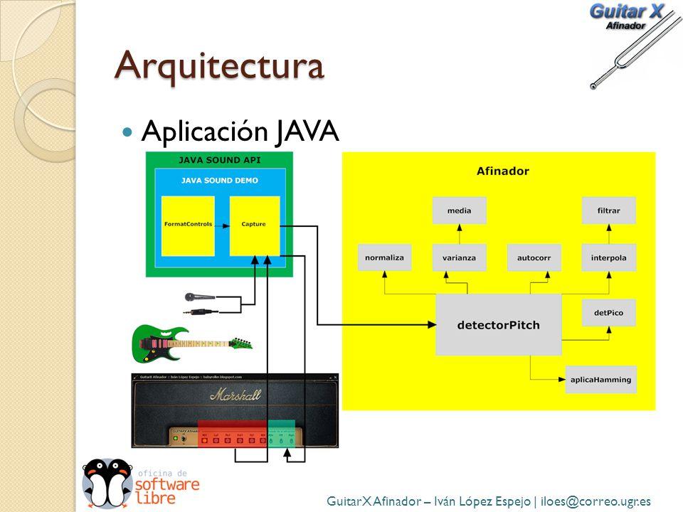 Arquitectura Aplicación JAVA