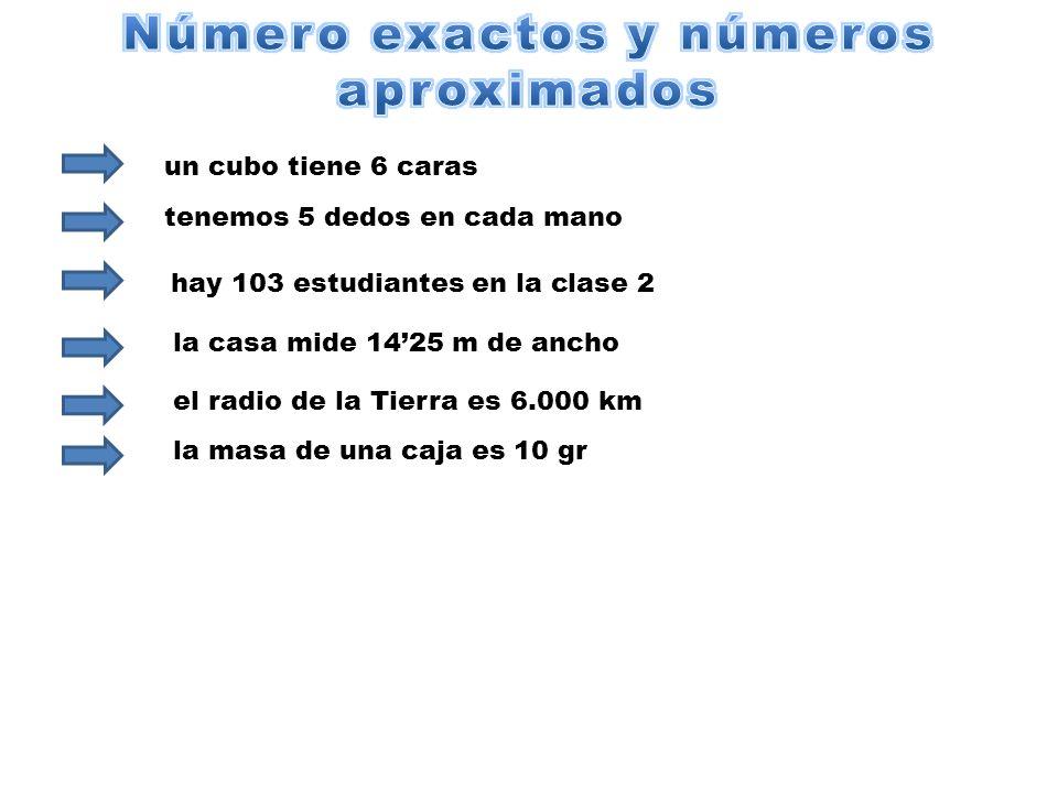 Número exactos y números aproximados