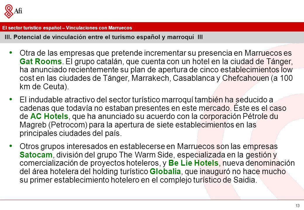 III. Potencial de vinculación entre el turismo español y marroquí III