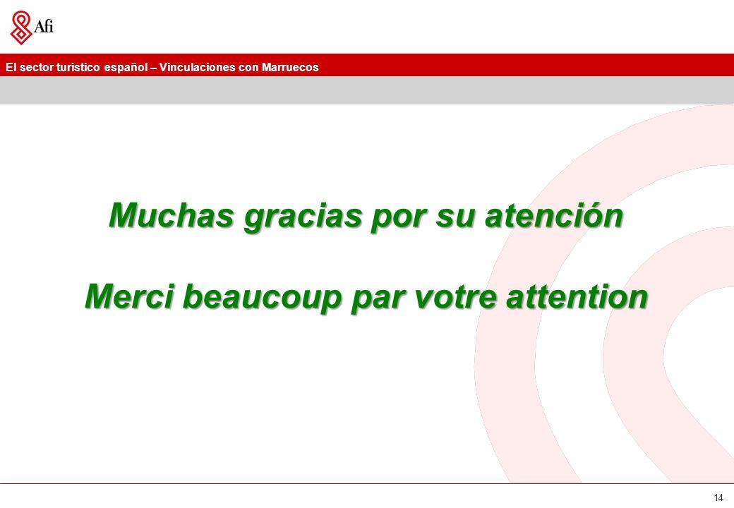 Muchas gracias por su atención Merci beaucoup par votre attention