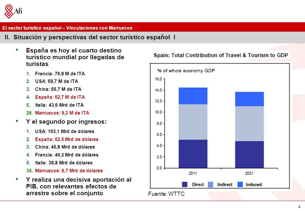 II. Situación y perspectivas del sector turístico español I