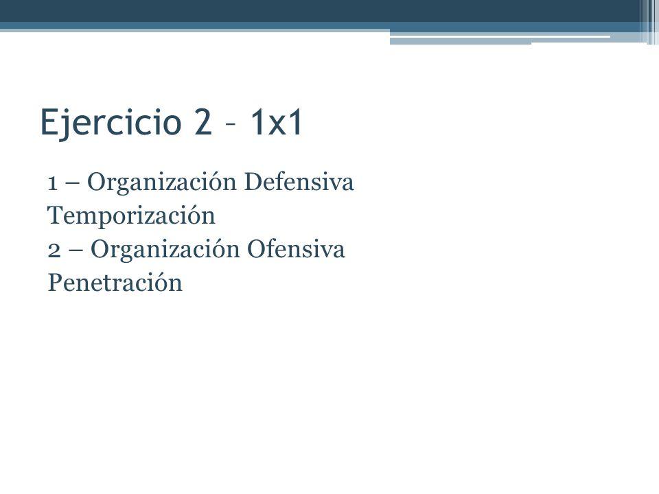 Ejercicio 2 – 1x1 1 – Organización Defensiva Temporización 2 – Organización Ofensiva Penetración