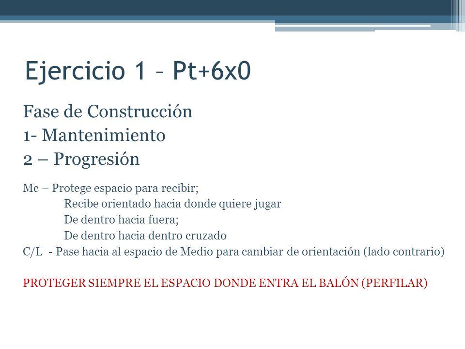 Ejercicio 1 – Pt+6x0 Fase de Construcción 1- Mantenimiento