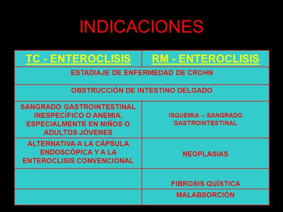 INDICACIONES TC - ENTEROCLISIS RM - ENTEROCLISIS