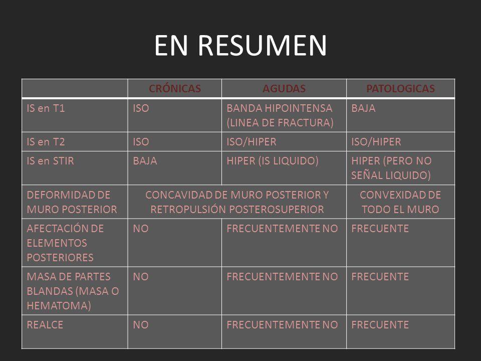 EN RESUMEN Crónicas Agudas PATOLOGICAS IS en T1 ISO