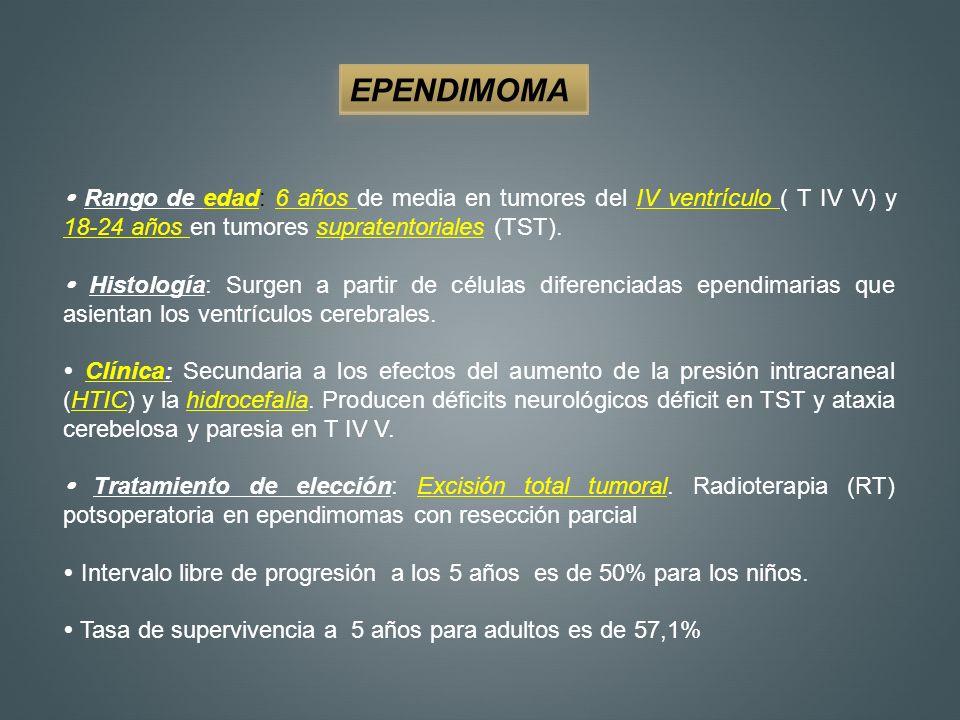 EPENDIMOMA  Rango de edad: 6 años de media en tumores del IV ventrículo ( T IV V) y 18-24 años en tumores supratentoriales (TST).