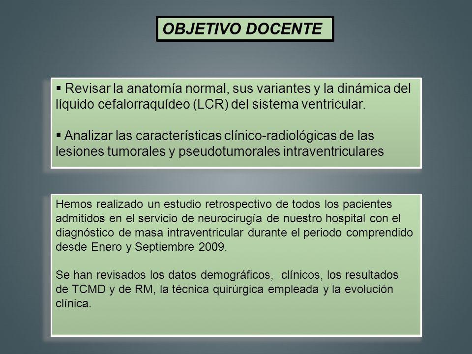 OBJETIVO DOCENTE Revisar la anatomía normal, sus variantes y la dinámica del líquido cefalorraquídeo (LCR) del sistema ventricular.