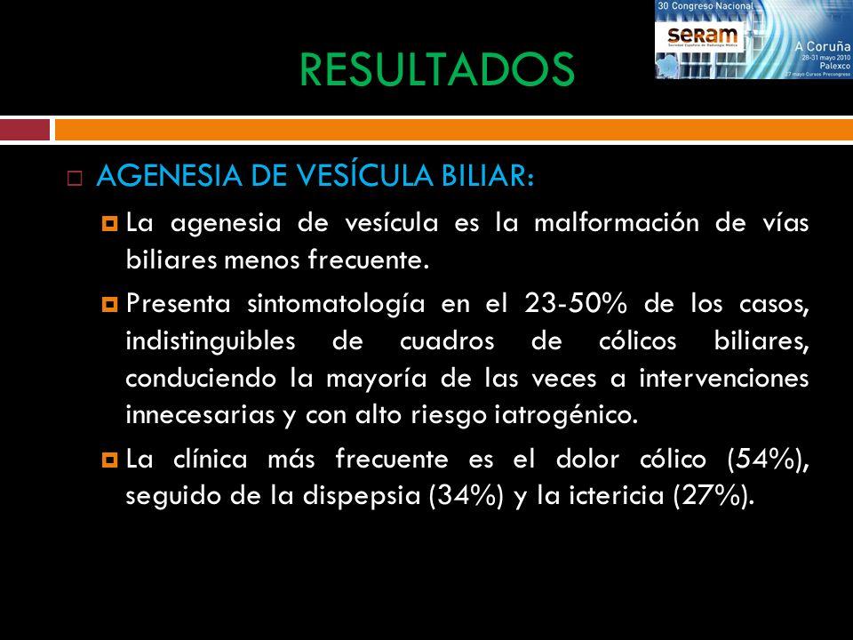 RESULTADOS AGENESIA DE VESÍCULA BILIAR: