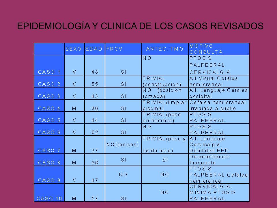EPIDEMIOLOGÍA Y CLINICA DE LOS CASOS REVISADOS