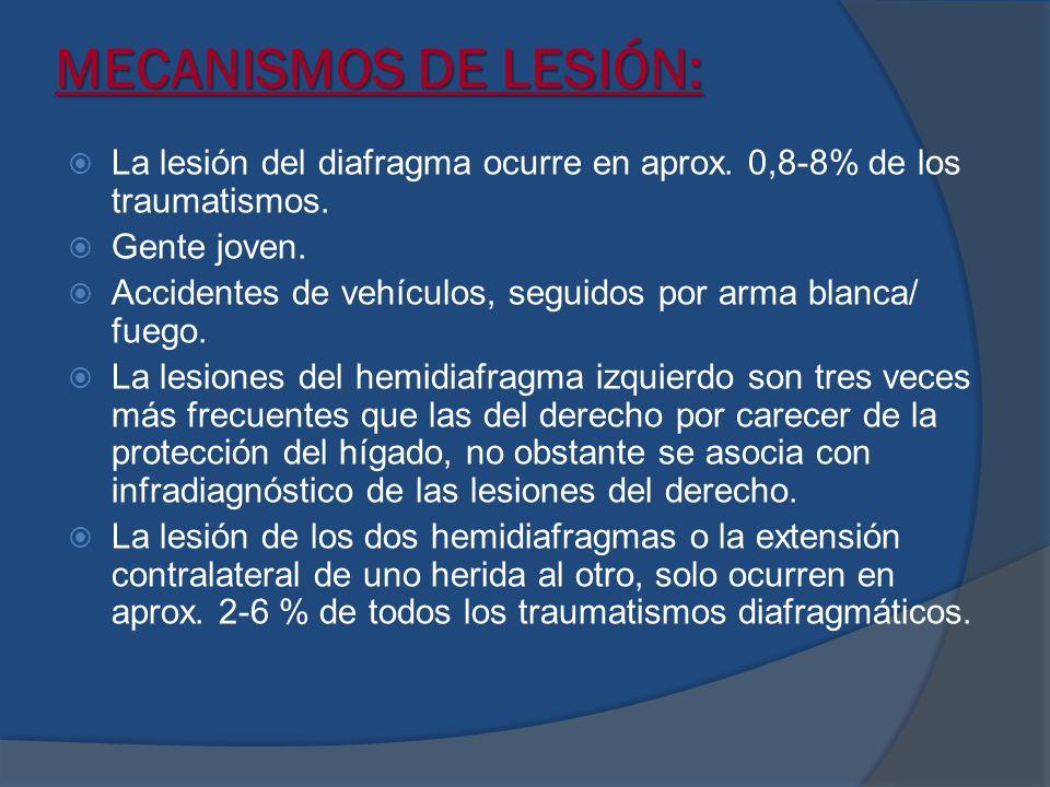MECANISMOS DE LESIÓN: La lesión del diafragma ocurre en aprox. 0,8-8% de los traumatismos. Gente joven.