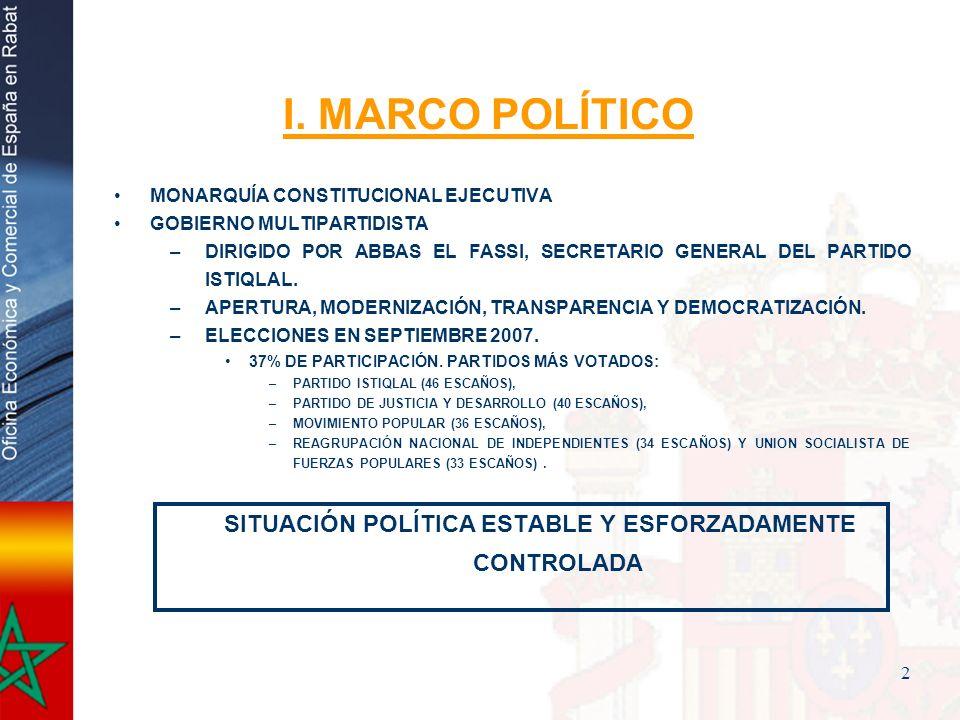 SITUACIÓN POLÍTICA ESTABLE Y ESFORZADAMENTE CONTROLADA