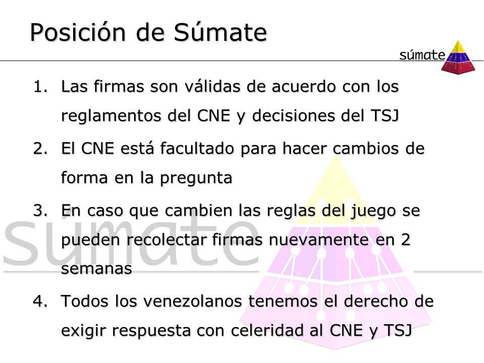 Posición de Súmate Las firmas son válidas de acuerdo con los reglamentos del CNE y decisiones del TSJ.