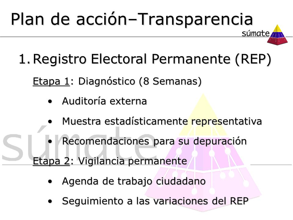 Plan de acción–Transparencia