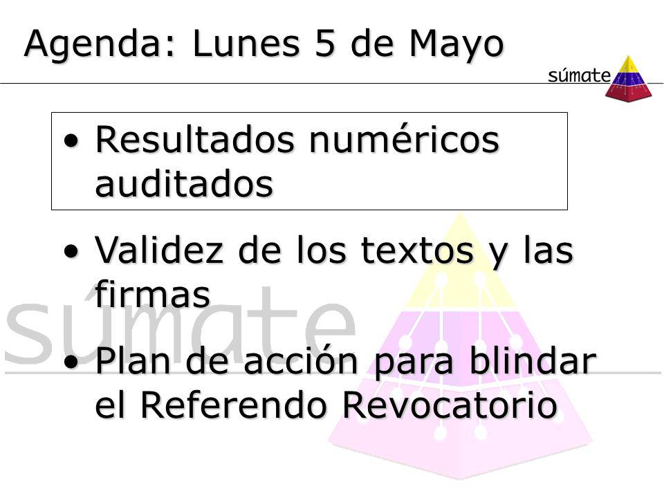 Agenda: Lunes 5 de Mayo Resultados numéricos auditados.