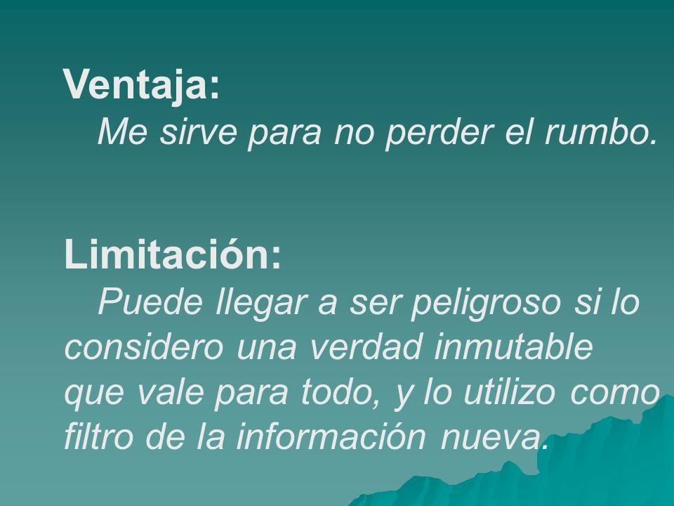 Ventaja: Limitación: Me sirve para no perder el rumbo.