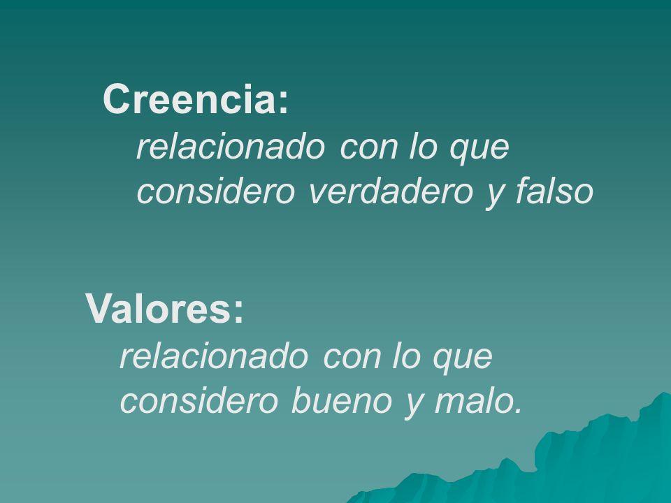 Creencia: Valores: relacionado con lo que considero verdadero y falso