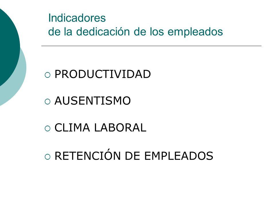Indicadores de la dedicación de los empleados