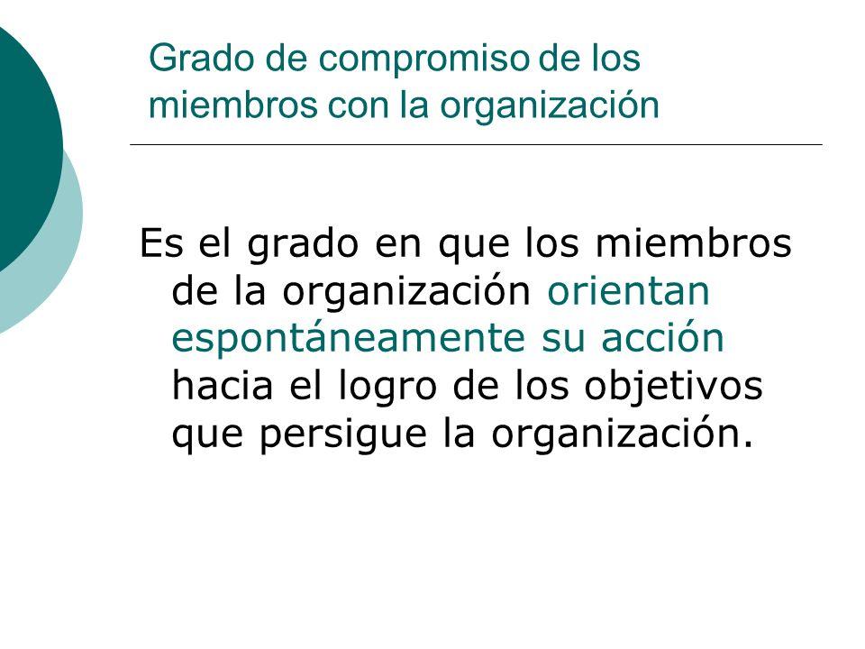 Grado de compromiso de los miembros con la organización