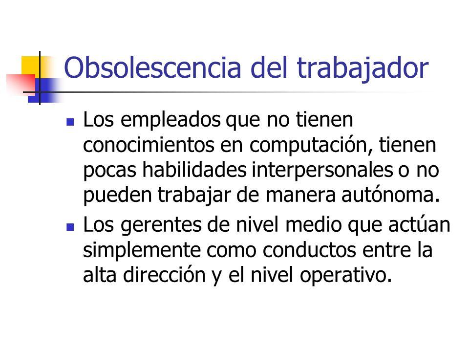 Obsolescencia del trabajador