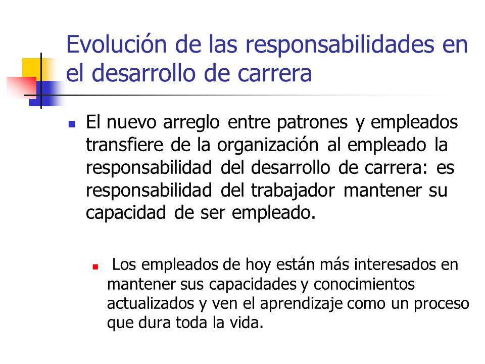 Evolución de las responsabilidades en el desarrollo de carrera