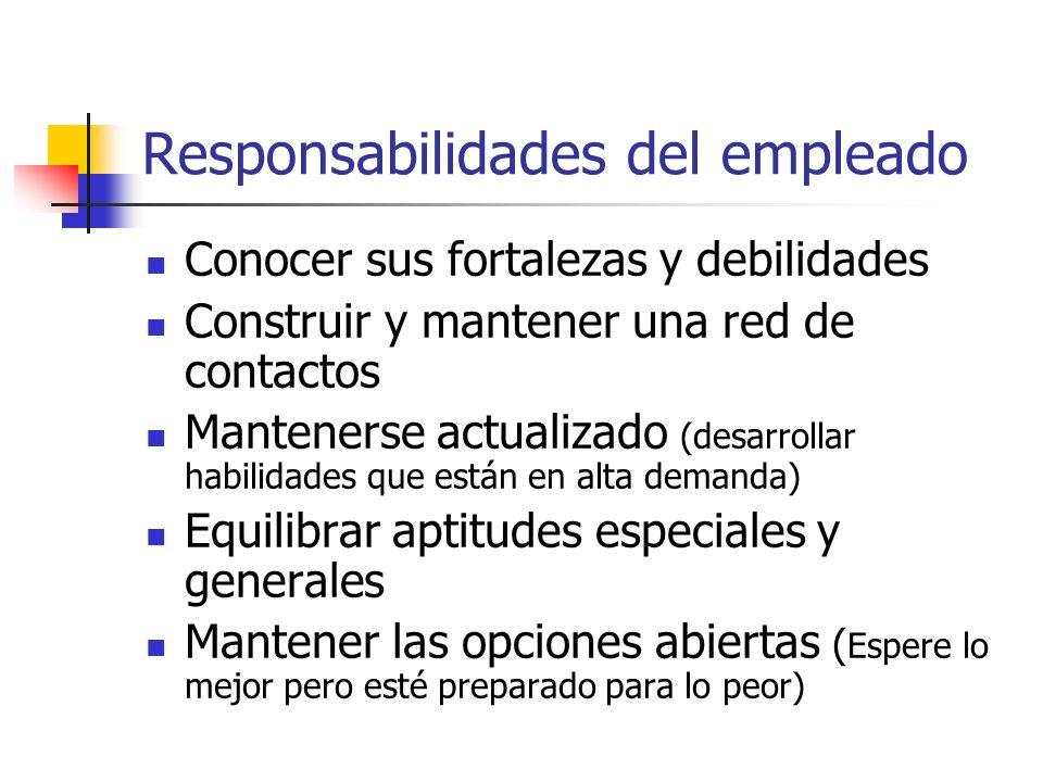 Responsabilidades del empleado