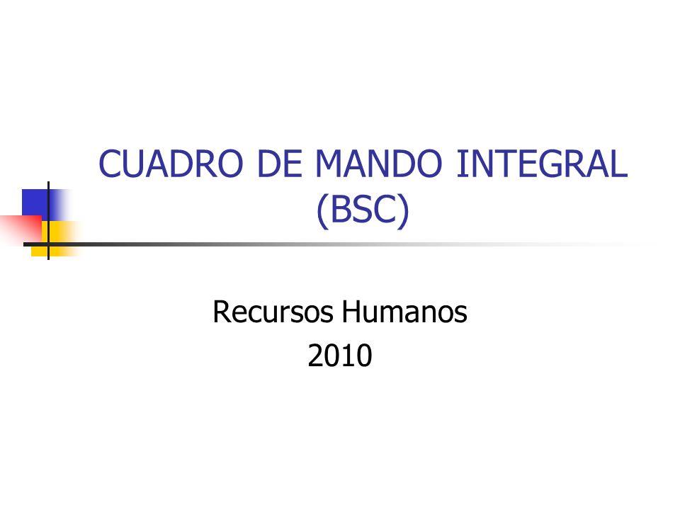CUADRO DE MANDO INTEGRAL (BSC)