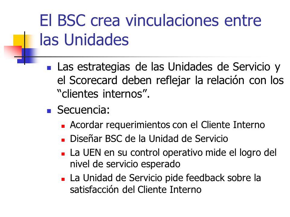 El BSC crea vinculaciones entre las Unidades
