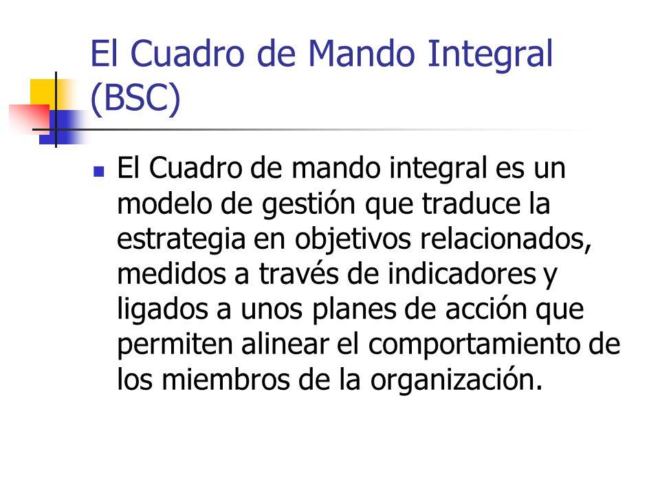 El Cuadro de Mando Integral (BSC)