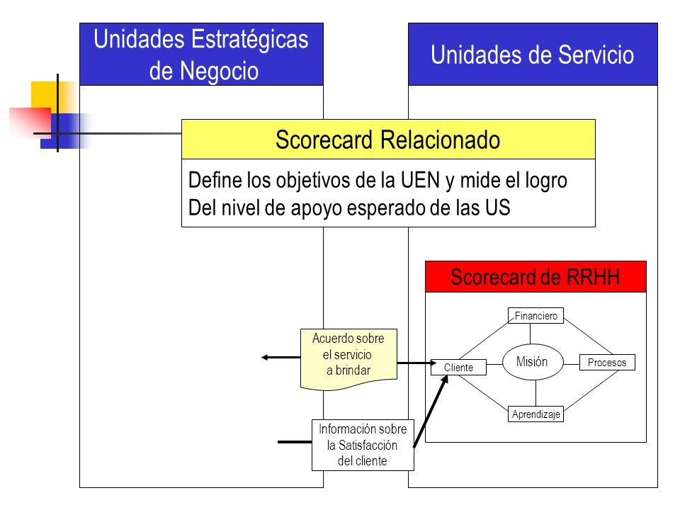 Unidades Estratégicas de Negocio Unidades de Servicio