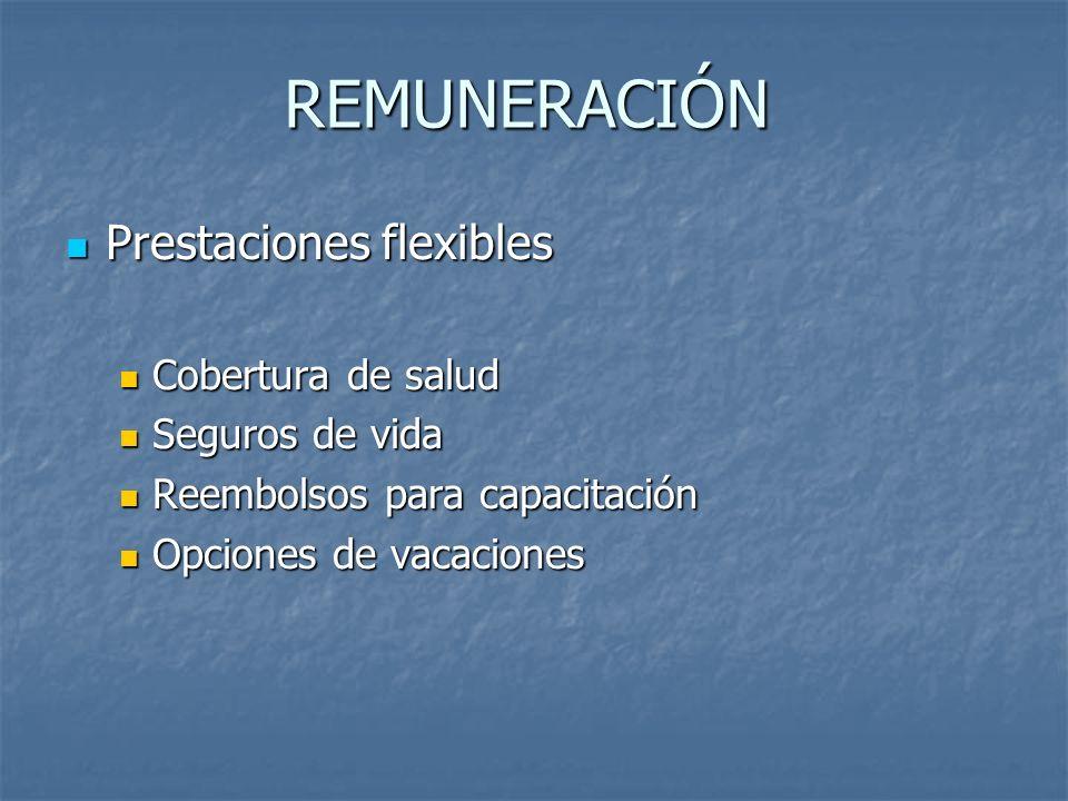 REMUNERACIÓN Prestaciones flexibles Cobertura de salud Seguros de vida