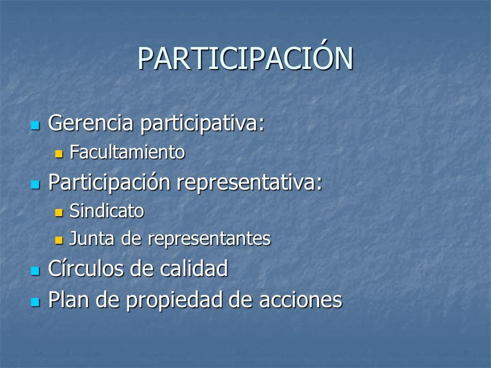 PARTICIPACIÓN Gerencia participativa: Participación representativa: