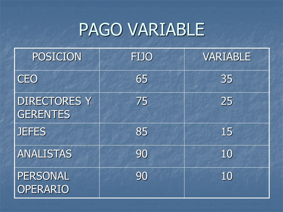 PAGO VARIABLE POSICION FIJO VARIABLE CEO 65 35 DIRECTORES Y GERENTES