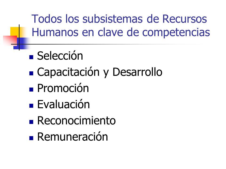 Todos los subsistemas de Recursos Humanos en clave de competencias