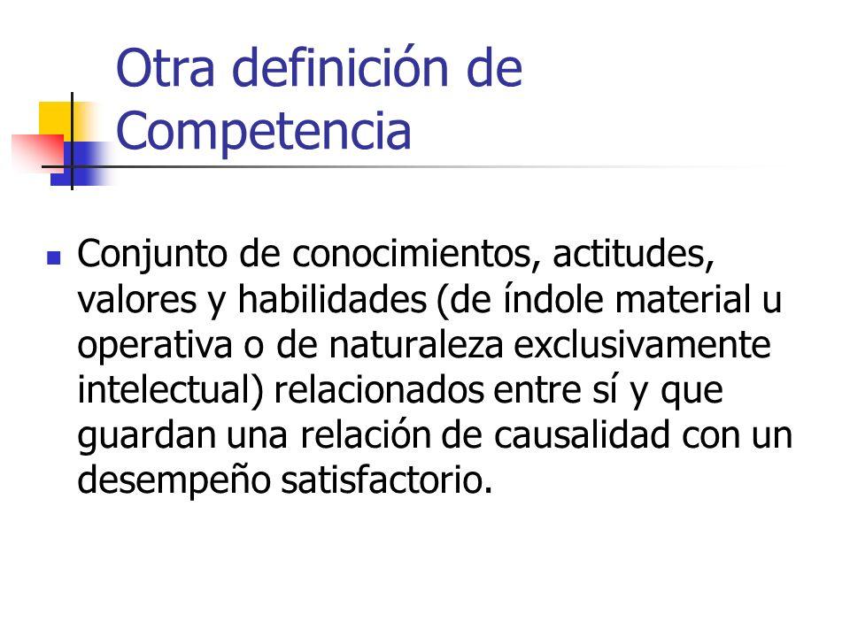 Otra definición de Competencia