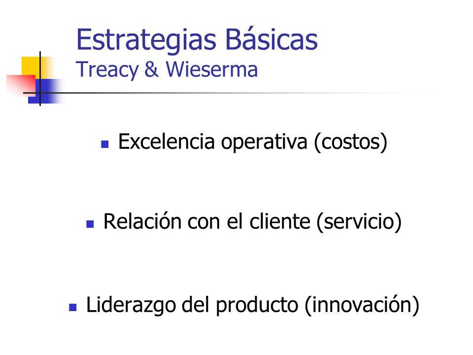 Estrategias Básicas Treacy & Wieserma