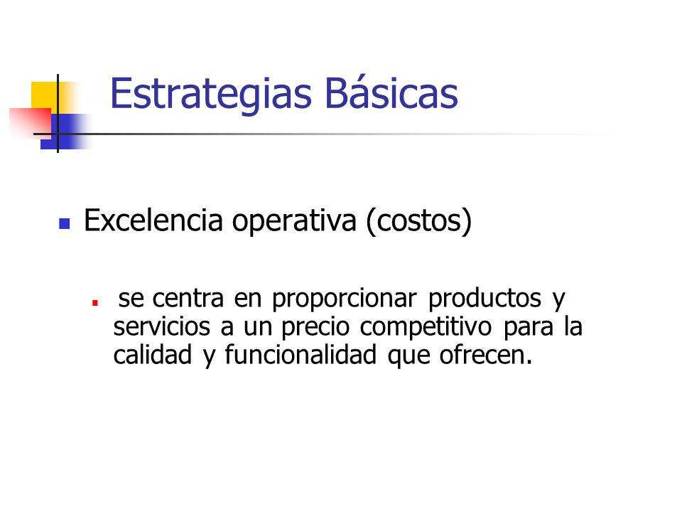 Estrategias Básicas Excelencia operativa (costos)