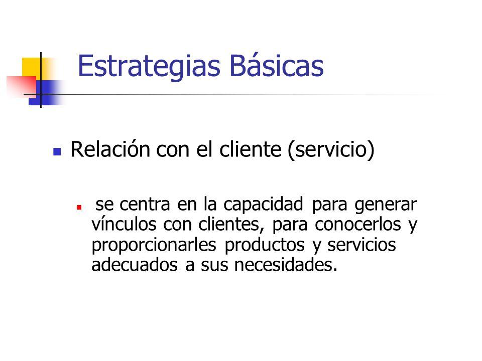 Estrategias Básicas Relación con el cliente (servicio)