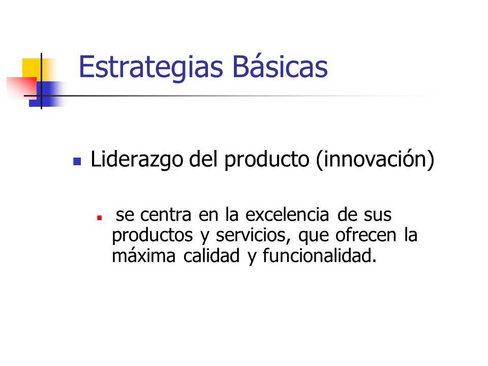 Estrategias Básicas Liderazgo del producto (innovación)