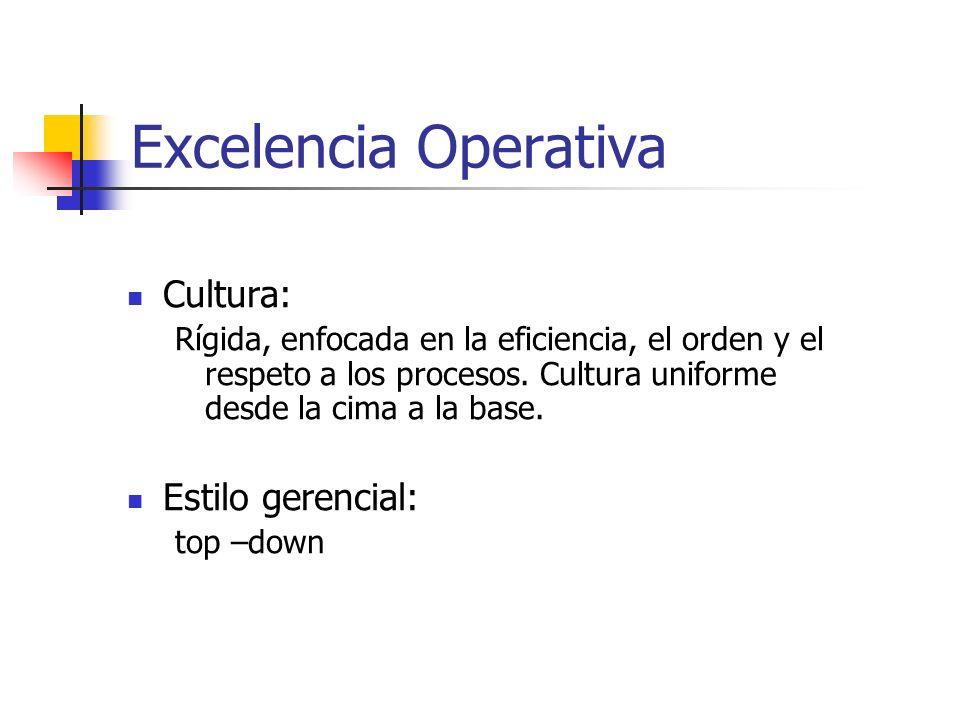 Excelencia Operativa Cultura: Estilo gerencial: