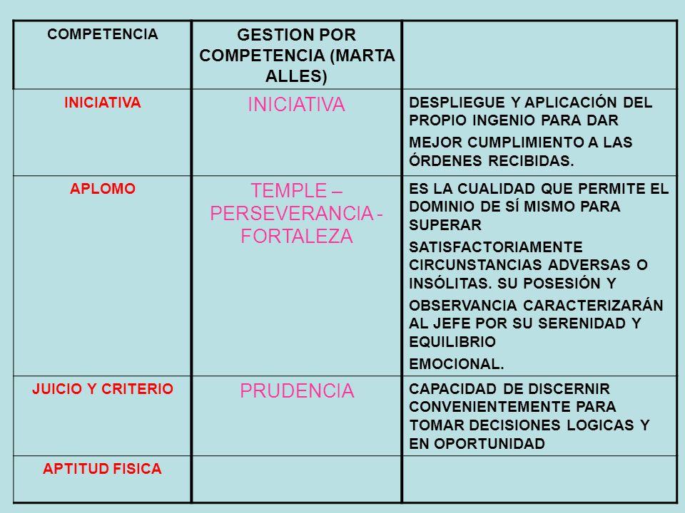 GESTION POR COMPETENCIA (MARTA ALLES)